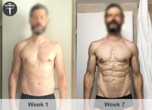 Erfolg - Transformation