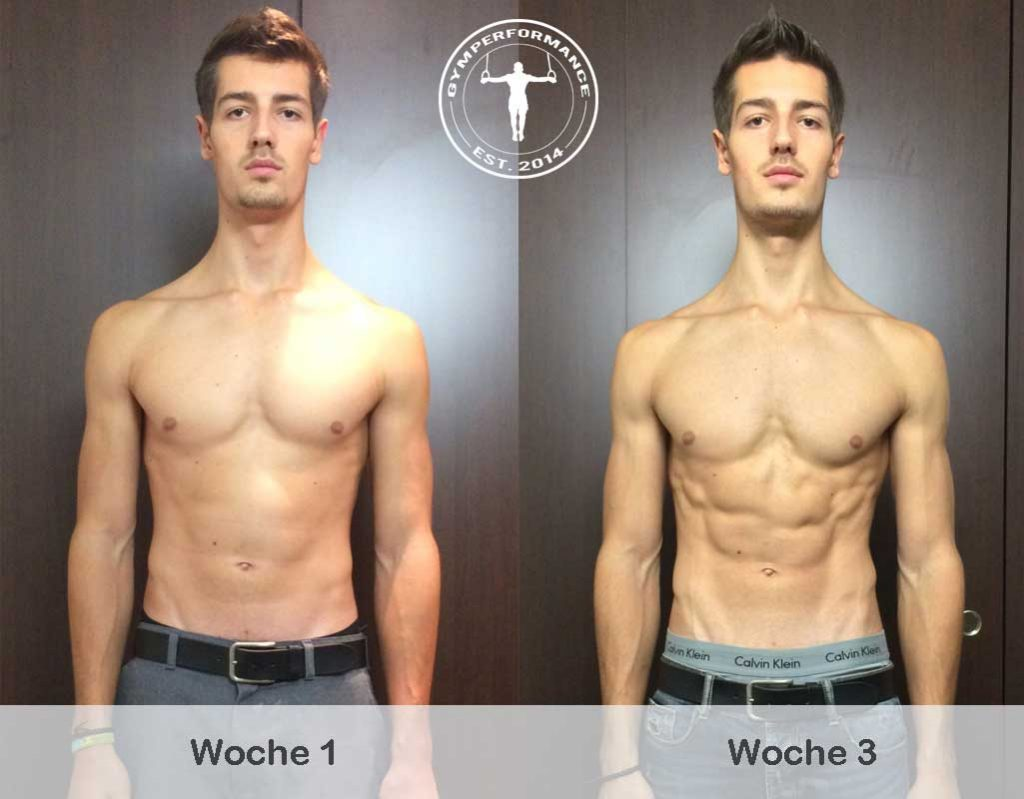 Sichtbare Bauchmuskeln in nur 3 Wochen