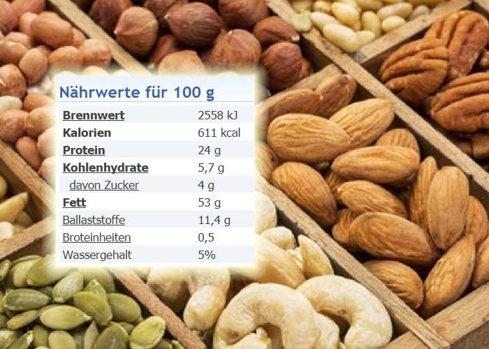 Mandeln sind gesund - enthalten jedoch viele Kalorien